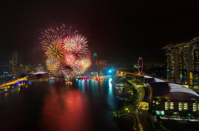 Shortlist New Years Destinations for